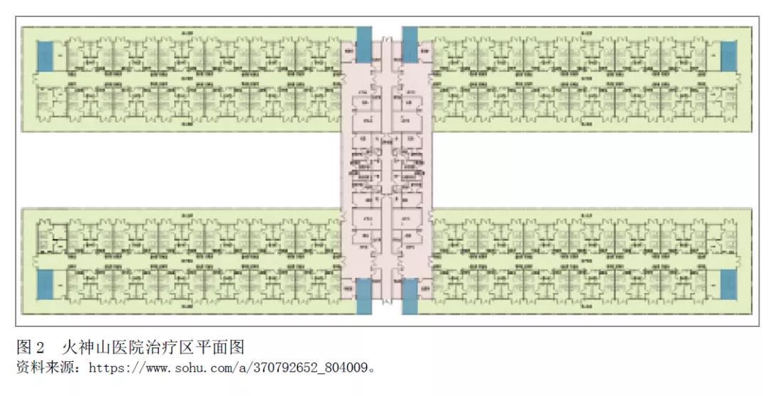 从平面图看到,火神山医院以50个床位为1个护理单元,每4个护理单元形成